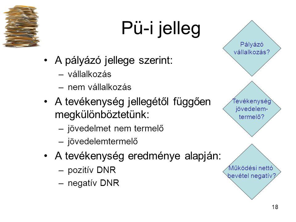 Pü-i elemzés Támogatási arány és támogatási összeg kiszámítása