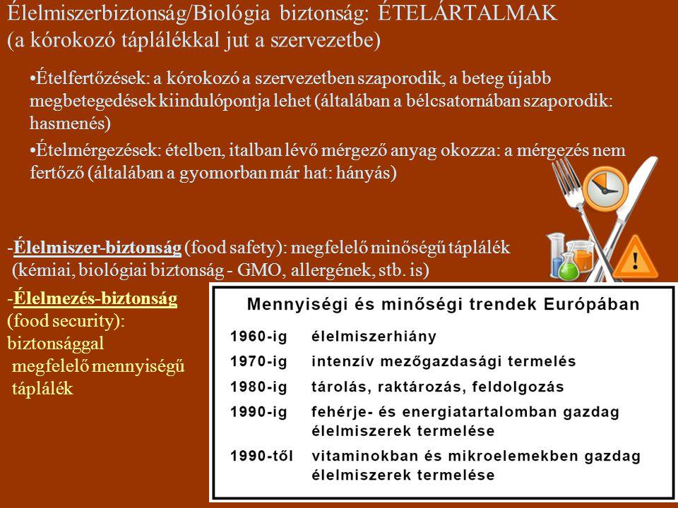 Élelmiszerbiztonság/Biológia biztonság: ÉTELÁRTALMAK (a kórokozó táplálékkal jut a szervezetbe)
