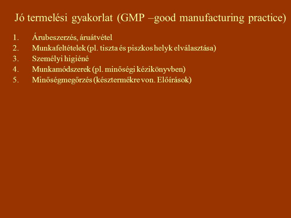 Jó termelési gyakorlat (GMP –good manufacturing practice)