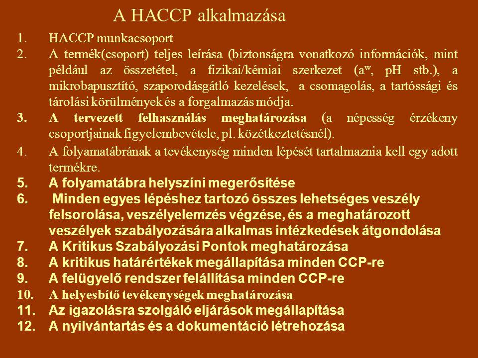 A HACCP alkalmazása HACCP munkacsoport