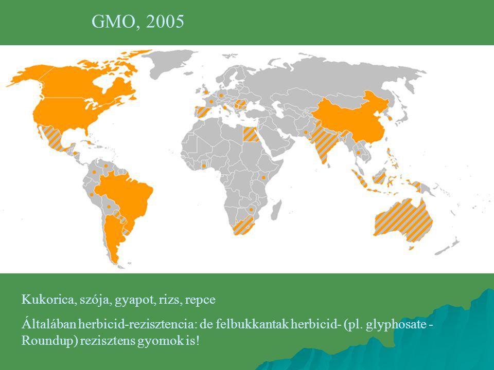 GMO, 2005 Kukorica, szója, gyapot, rizs, repce