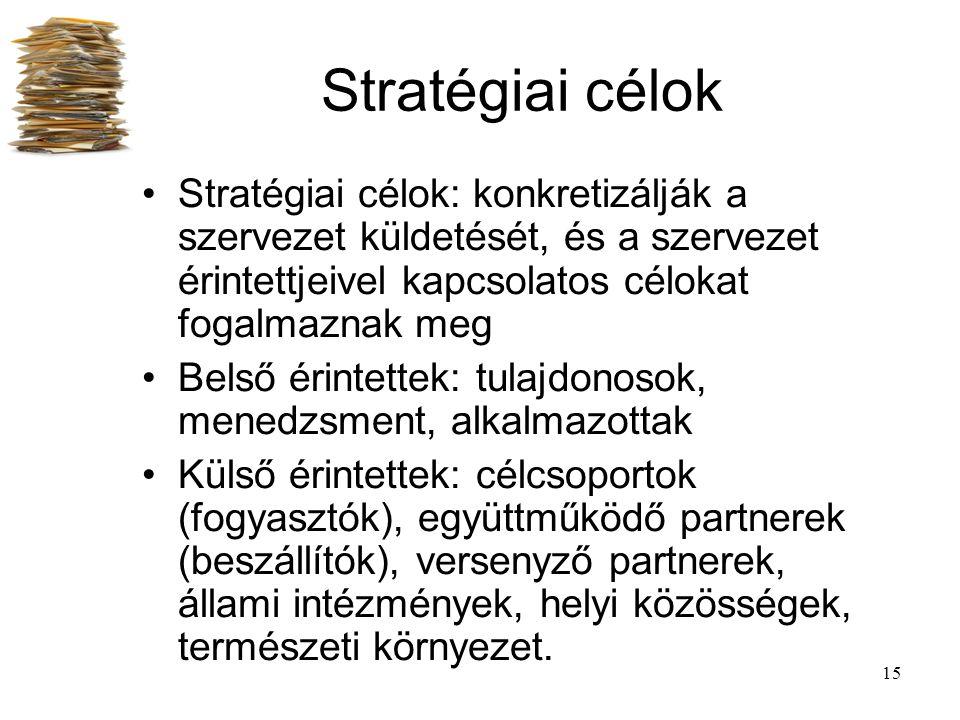 Stratégiai célok Stratégiai célok: konkretizálják a szervezet küldetését, és a szervezet érintettjeivel kapcsolatos célokat fogalmaznak meg.