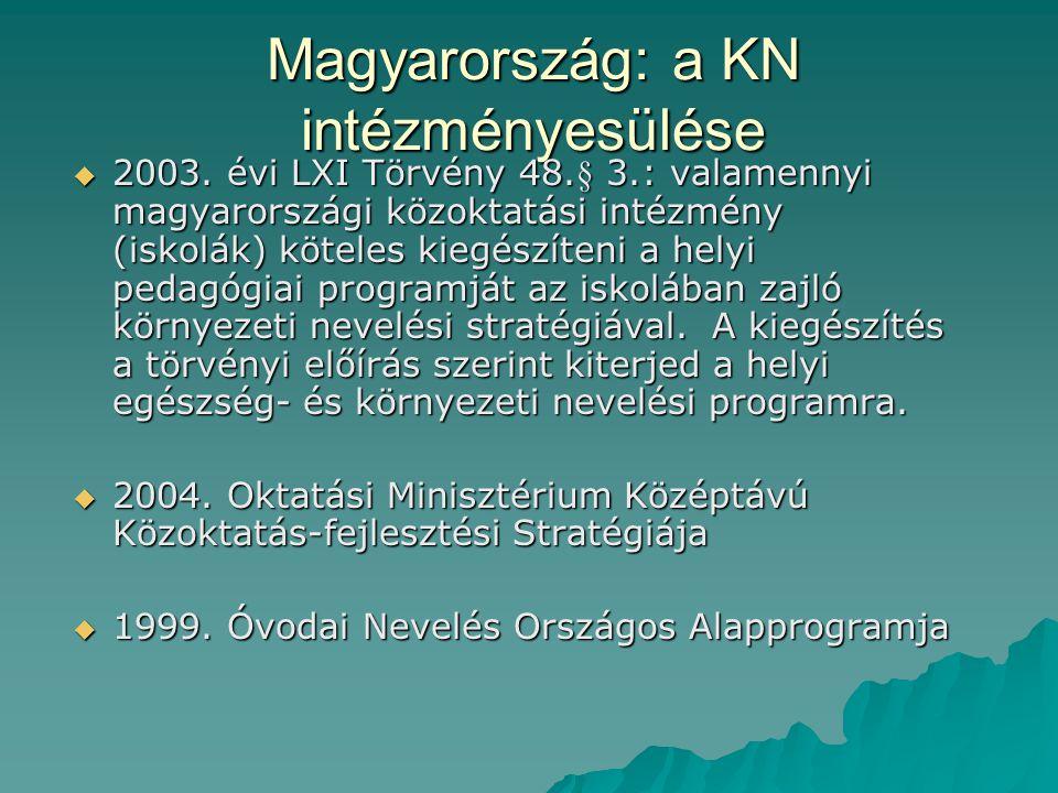 Magyarország: a KN intézményesülése