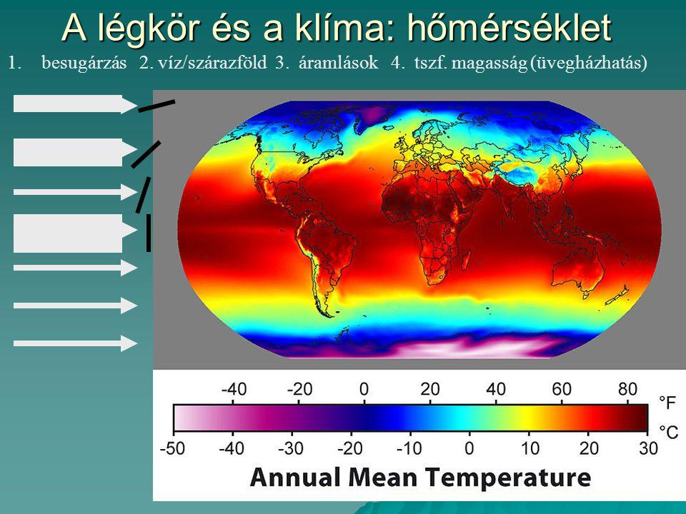 A légkör és a klíma: hőmérséklet