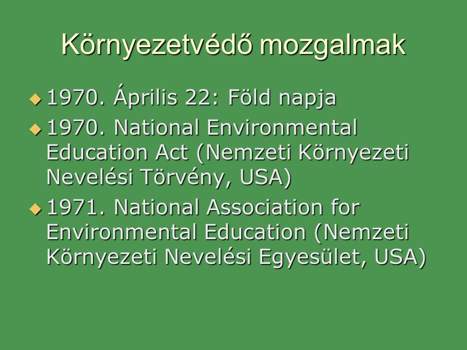 Környezetvédő mozgalmak