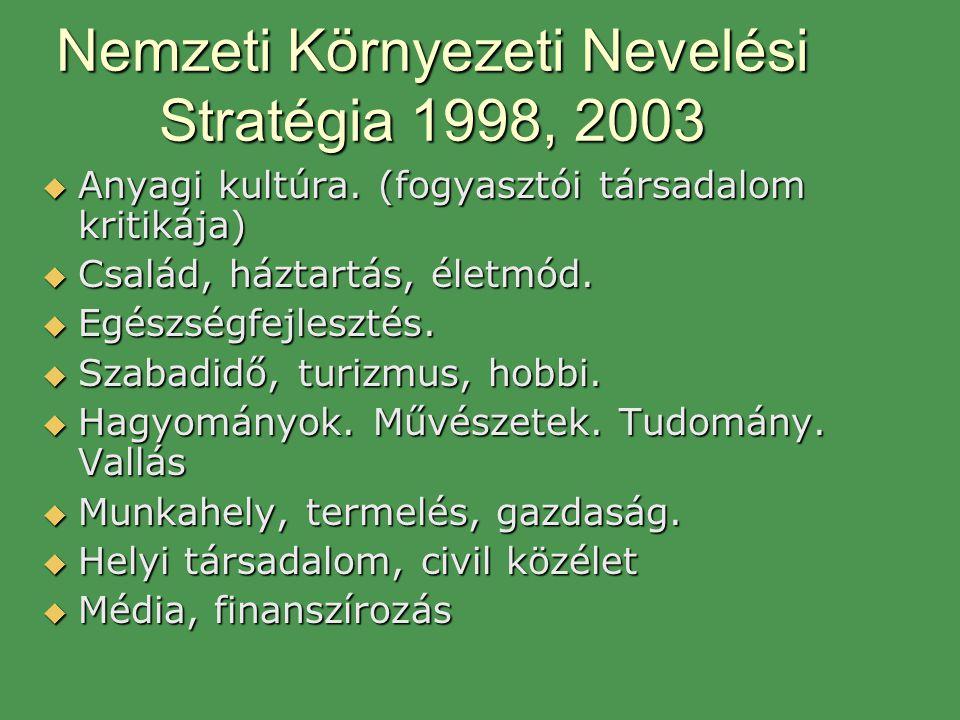 Nemzeti Környezeti Nevelési Stratégia 1998, 2003