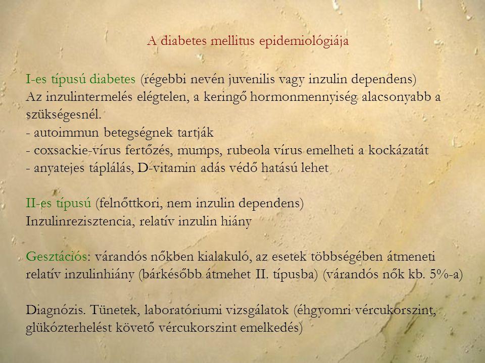 A diabetes mellitus epidemiológiája