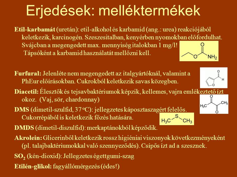 Erjedések: melléktermékek