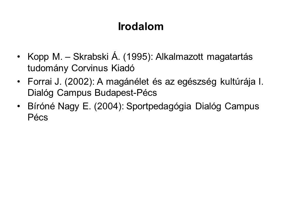 Irodalom Kopp M. – Skrabski Á. (1995): Alkalmazott magatartás tudomány Corvinus Kiadó.