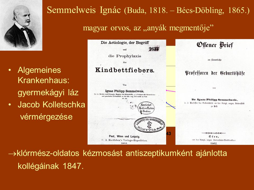Semmelweis Ignác (Buda, 1818. – Bécs-Döbling, 1865