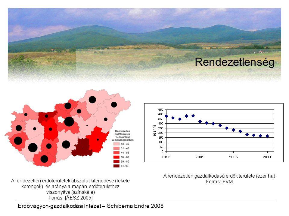 A rendezetlen gazdálkodású erdők területe (ezer ha)