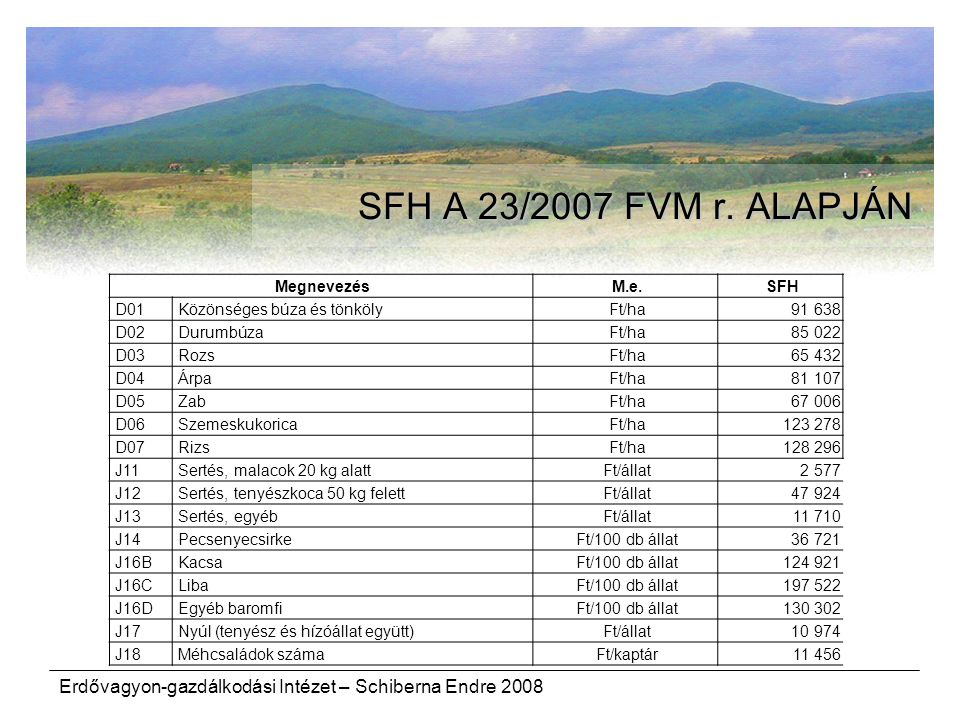 SFH A 23/2007 FVM r. ALAPJÁN Megnevezés. M.e. SFH. D01. Közönséges búza és tönköly. Ft/ha. 91 638.