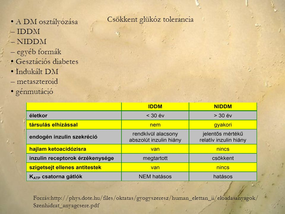 Csökkent glükóz tolerancia • A DM osztályozása – IDDM – NIDDM