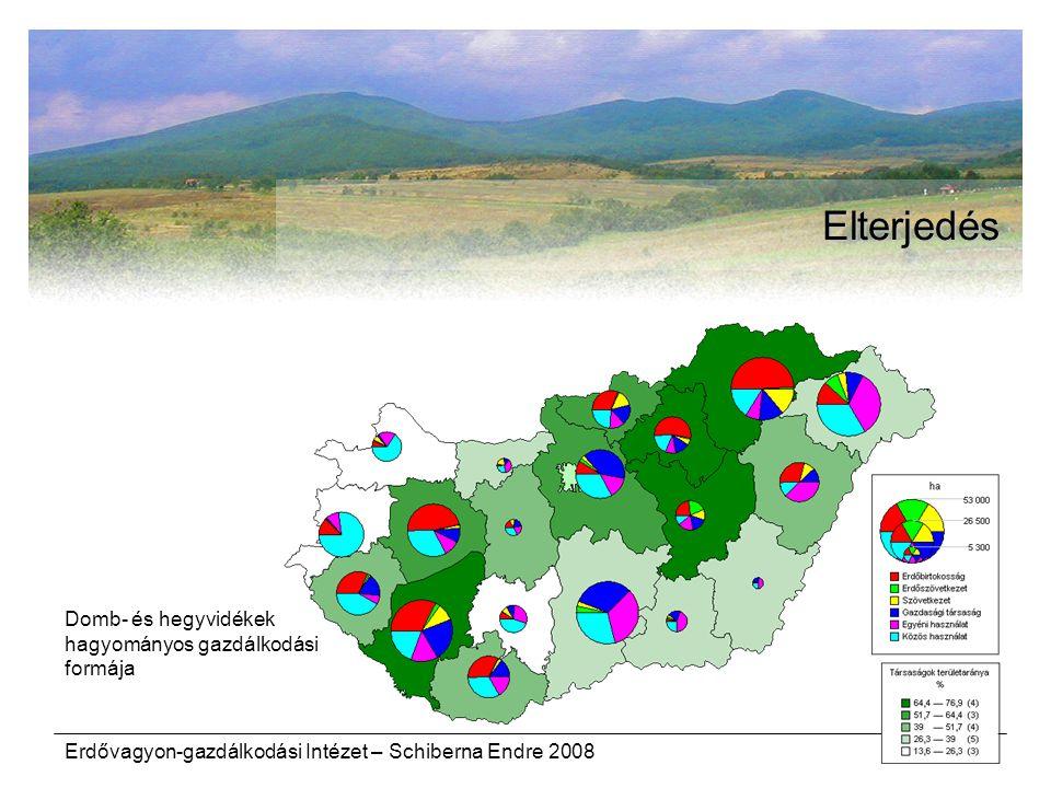 Elterjedés Domb- és hegyvidékek hagyományos gazdálkodási formája