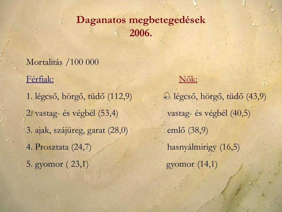 Daganatos megbetegedések 2006.