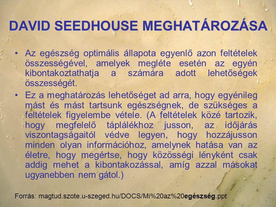 DAVID SEEDHOUSE MEGHATÁROZÁSA