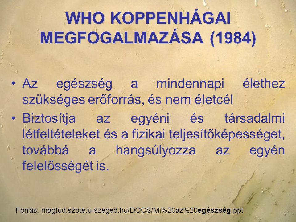 WHO KOPPENHÁGAI MEGFOGALMAZÁSA (1984)