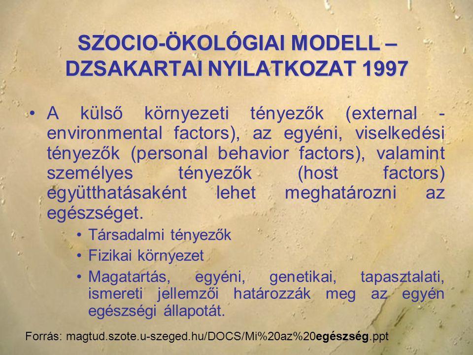 SZOCIO-ÖKOLÓGIAI MODELL – DZSAKARTAI NYILATKOZAT 1997
