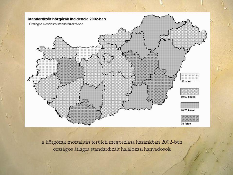 a hörgőrák mortalitás területi megoszlása hazánkban 2002-ben