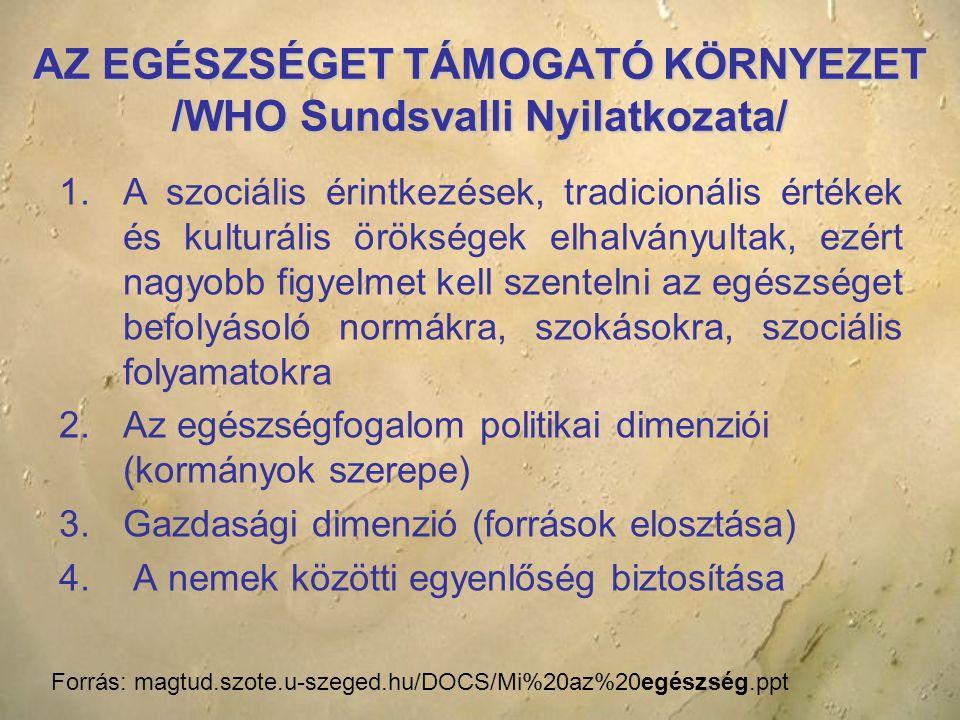 AZ EGÉSZSÉGET TÁMOGATÓ KÖRNYEZET /WHO Sundsvalli Nyilatkozata/