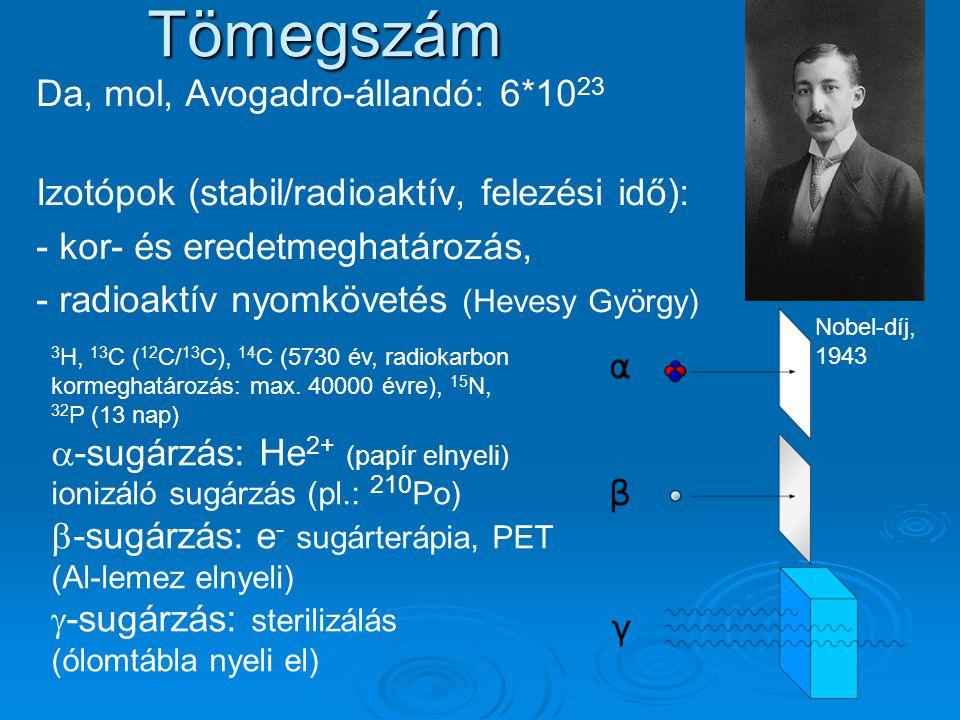 Tömegszám Da, mol, Avogadro-állandó: 6*1023