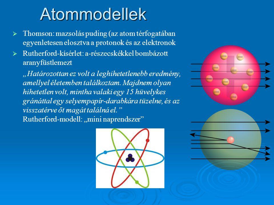 Atommodellek Thomson: mazsolás puding (az atom térfogatában egyenletesen elosztva a protonok és az elektronok.