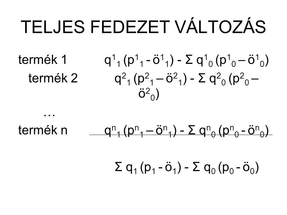 TELJES FEDEZET VÁLTOZÁS