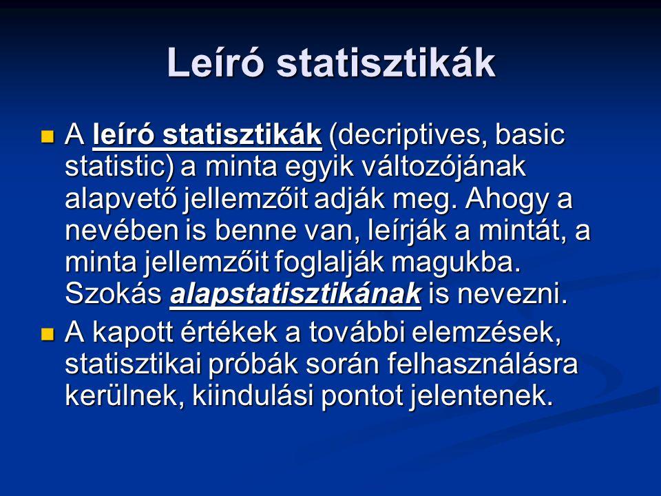 Leíró statisztikák
