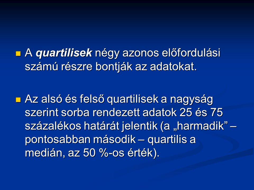 A quartilisek négy azonos előfordulási számú részre bontják az adatokat.