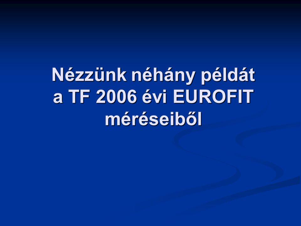 Nézzünk néhány példát a TF 2006 évi EUROFIT méréseiből