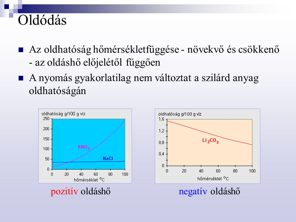 Oldódás Az oldhatóság hőmérsékletfüggése - növekvő és csökkenő - az oldáshő előjelétől függően.