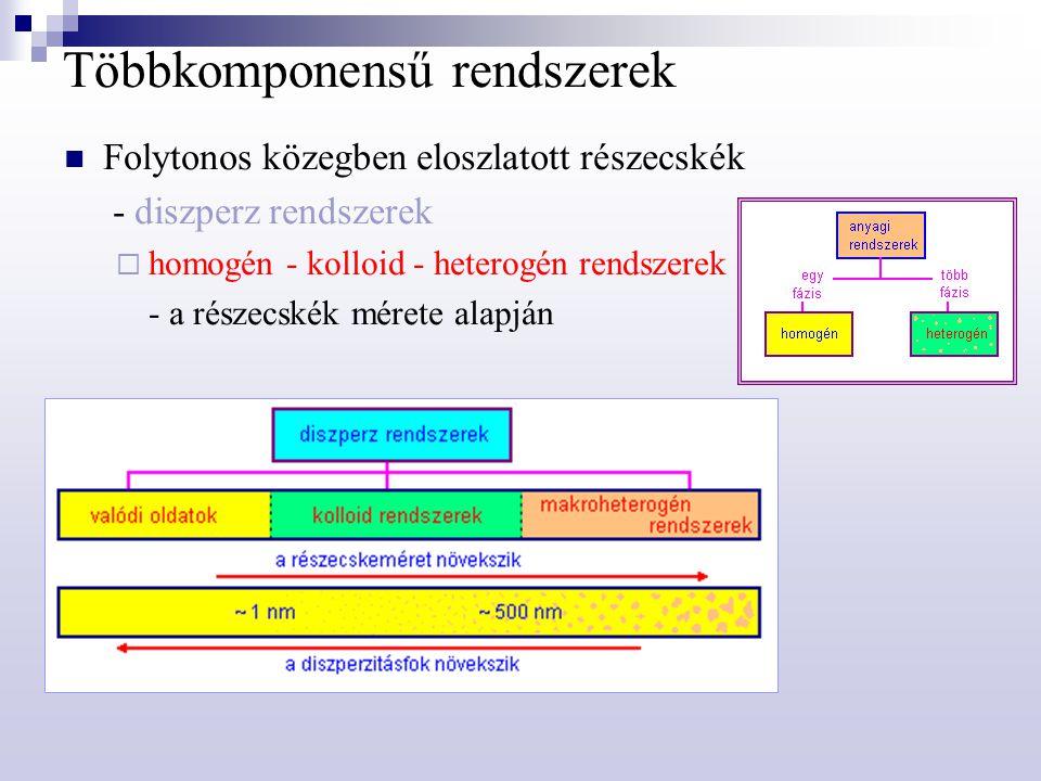Többkomponensű rendszerek