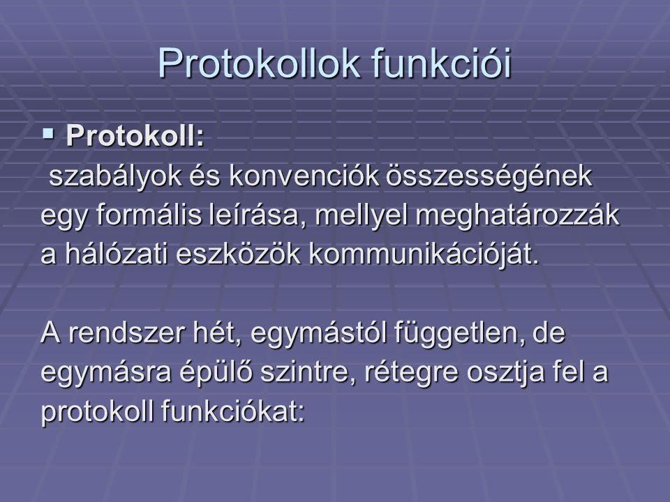 Protokollok funkciói Protokoll: szabályok és konvenciók összességének