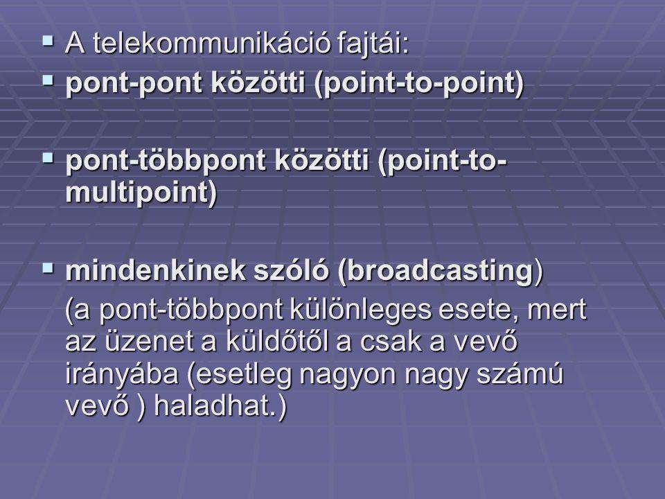A telekommunikáció fajtái: