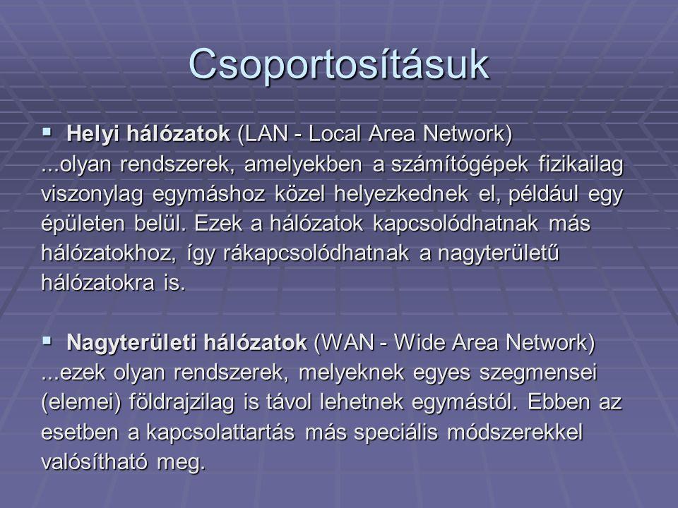 Csoportosításuk Helyi hálózatok (LAN - Local Area Network)