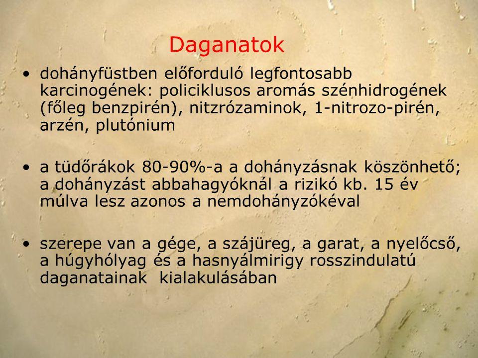 Daganatok