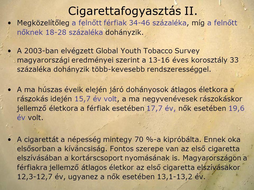 Cigarettafogyasztás II.