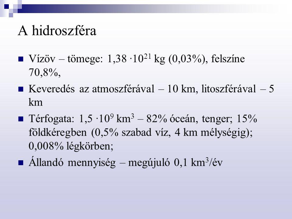 A hidroszféra Vízöv – tömege: 1,38 ·1021 kg (0,03%), felszíne 70,8%,