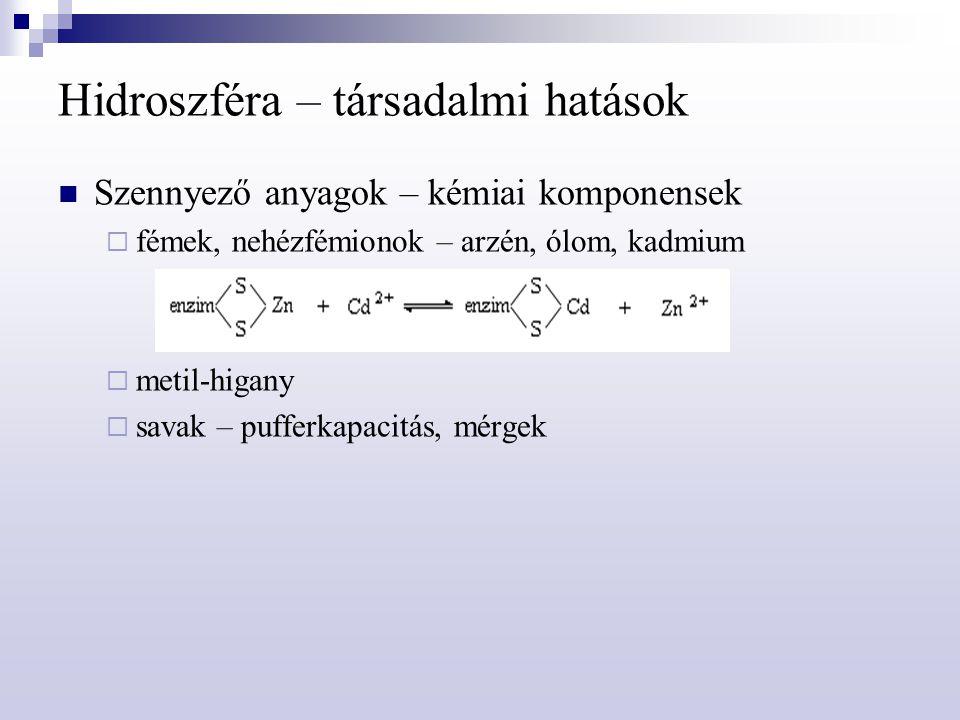 Hidroszféra – társadalmi hatások