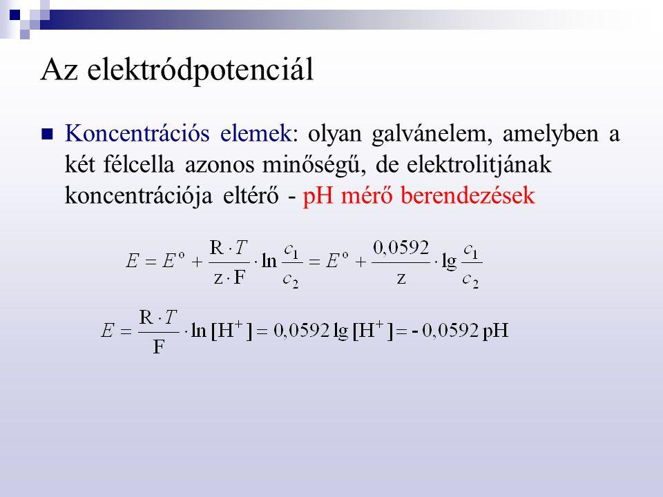 Az elektródpotenciál