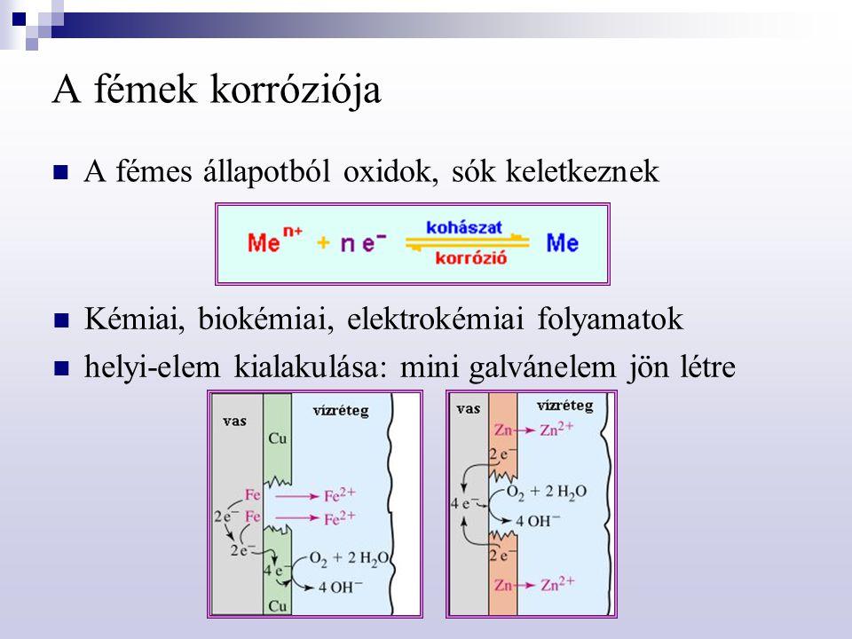 A fémek korróziója A fémes állapotból oxidok, sók keletkeznek