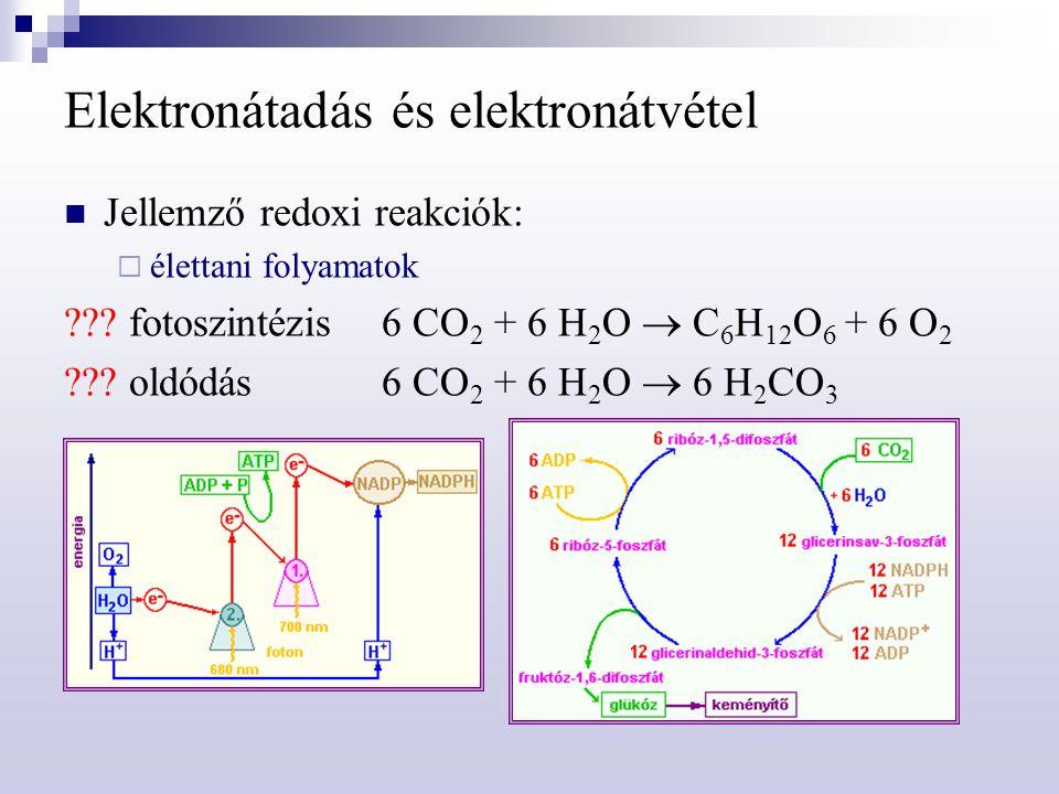 Elektronátadás és elektronátvétel