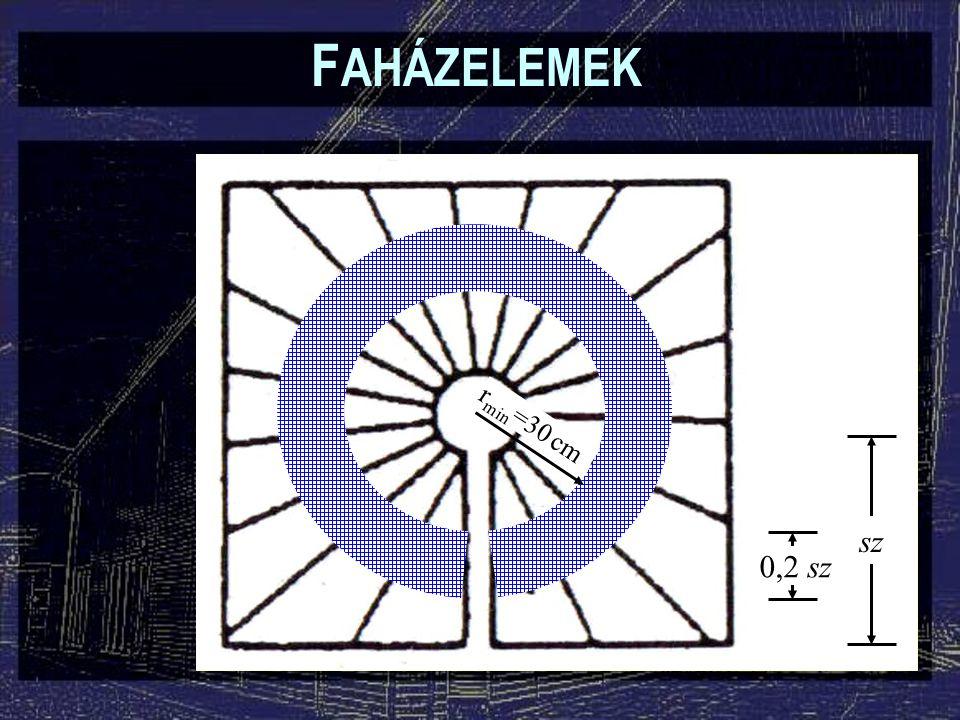 FAHÁZELEMEK rmin=30 cm sz 0,2 sz