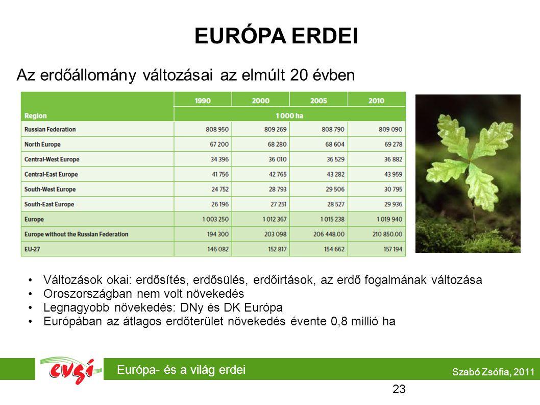 EURÓPA ERDEI Az erdőállomány változásai az elmúlt 20 évben