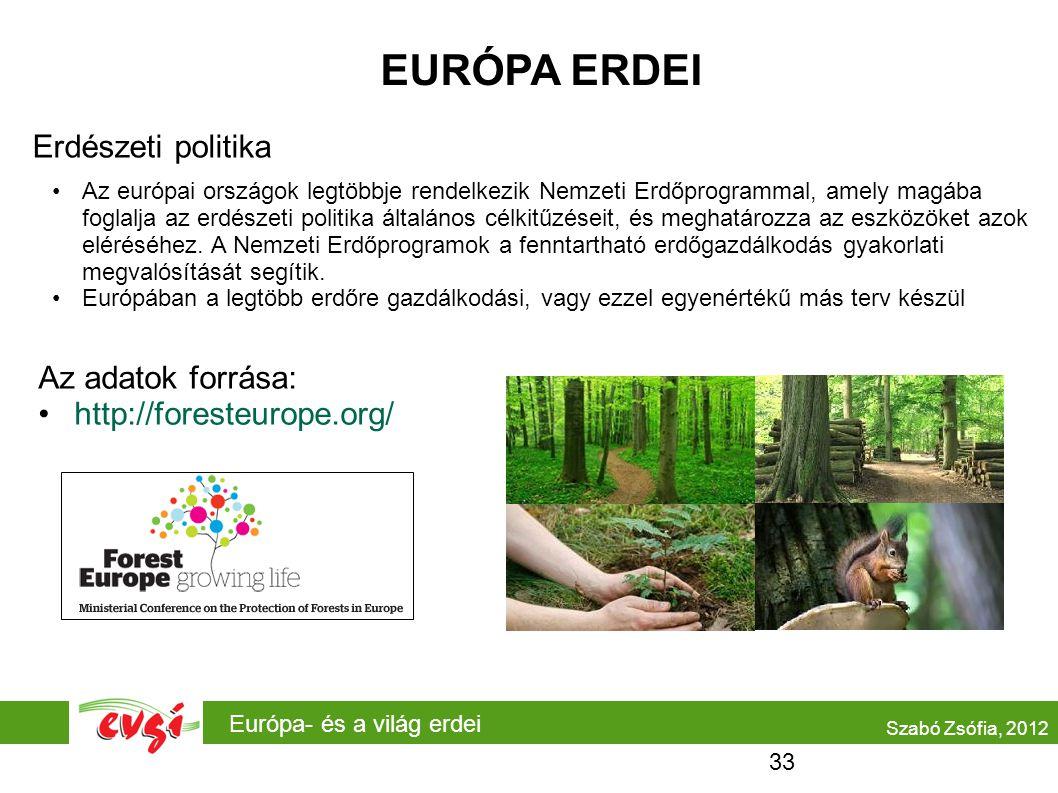 EURÓPA ERDEI Erdészeti politika Az adatok forrása: