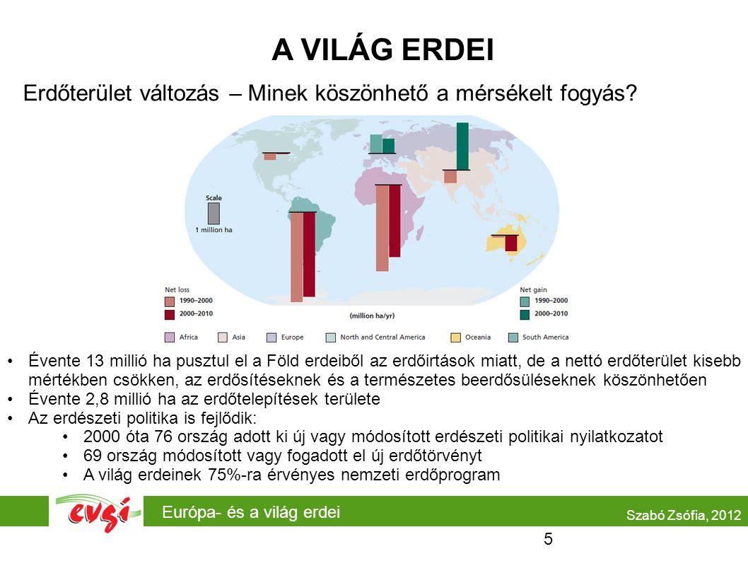 A VILÁG ERDEI Erdőterület változás – Minek köszönhető a mérsékelt fogyás