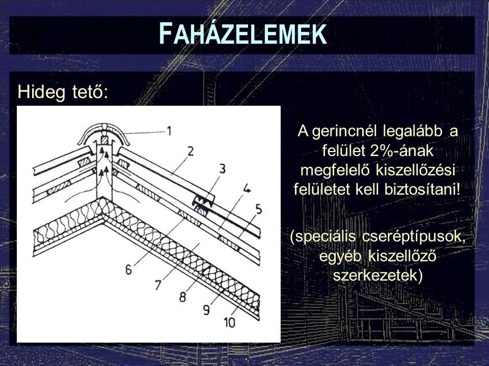 (speciális cseréptípusok, egyéb kiszellőző szerkezetek)