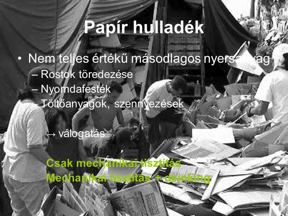 Papír hulladék Nem teljes értékű másodlagos nyersanyag