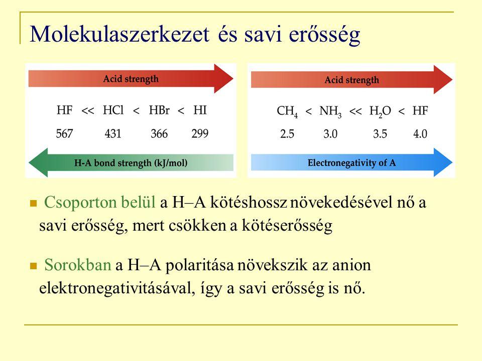 Molekulaszerkezet és savi erősség