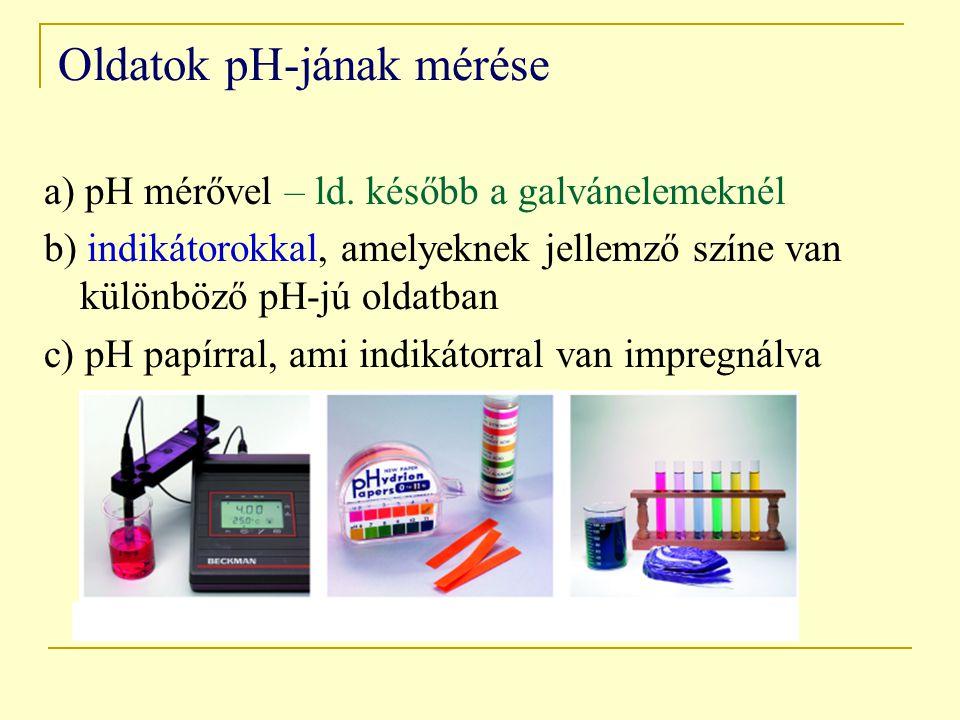 Oldatok pH-jának mérése